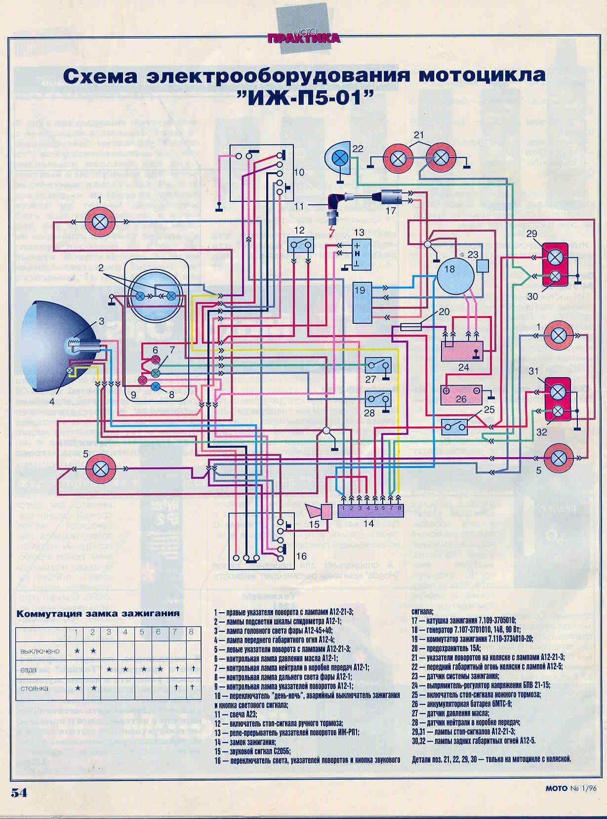 Электрическая lt b gt схема lt b gt усилитель иж 2 lt b gt схемы lt b gt
