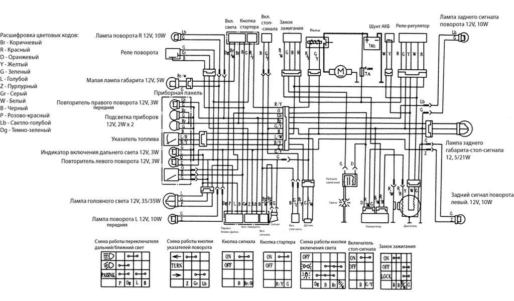 Схема-китайского-скутера2