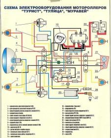 электросхема-мотороллера-муравей-