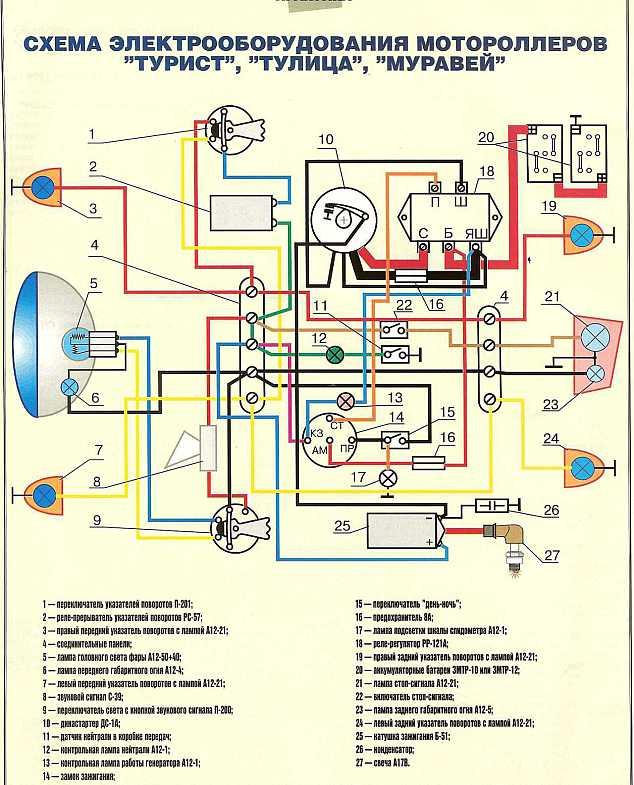схема ваз-2108 ваз-2109
